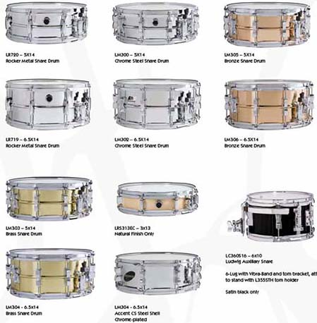 ludwit specialty snares